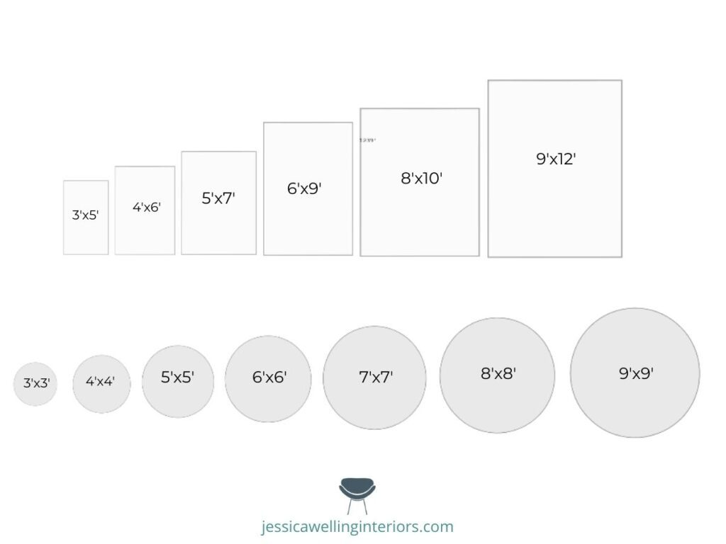 outdoor rug sizing chart