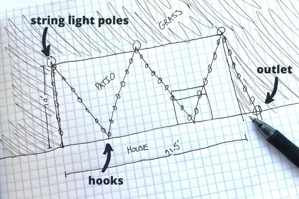 graph paper plan of a patio showing dimensions and where the string lights will be hung, outlets, and string light poles